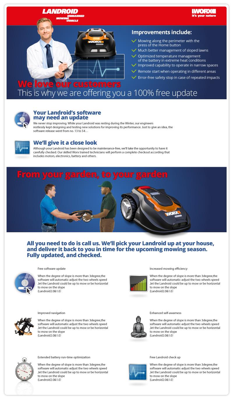 Landroid warranty programme